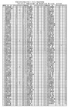 26年9月度男子月例会結果表_page0001