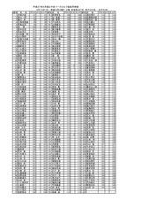27年5月度男子月例会結果表_page0001