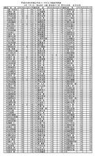 26年6月度男子月例会結果表_page0001