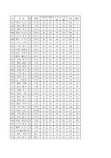 富山県選手権秋季中部予選組合せ表 加工用2_page0001