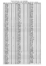 26年7月度男子月例会結果表_page0001