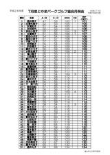 7月度女成績_page0001