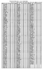 26年5月度男子月例会結果表_page0001