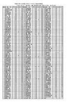 27年10月度男子月例会結果表_page0001