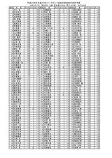 26年8月度男子月例会結果表_page0001