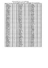 掲載用25年5月度男子月例会結果表_page0001