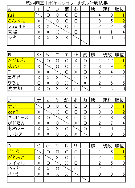 toyama29_double_yosen