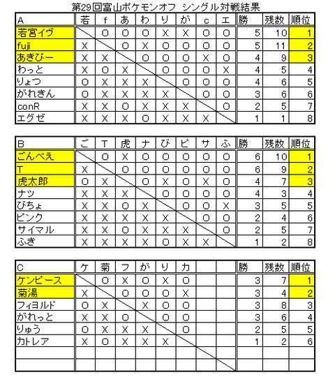 toyama29_single_yosen