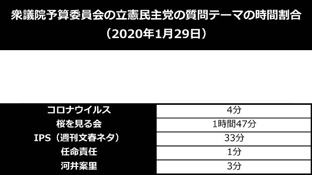 20200130-1