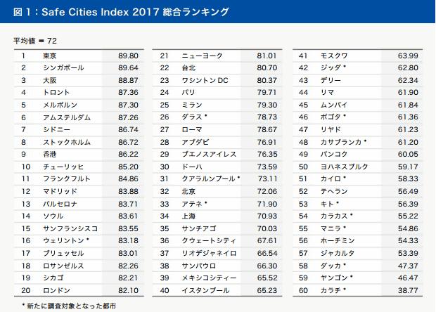 20171015-2