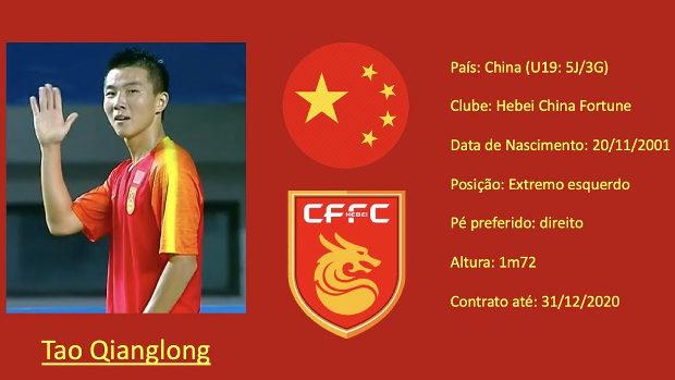【中国】サッカー中国代表がまたやらかす!今度はU-19の6選手が合宿抜け出し飲酒