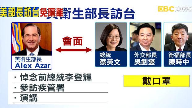 米国厚生長官が台湾訪問へ、断交後最高位!