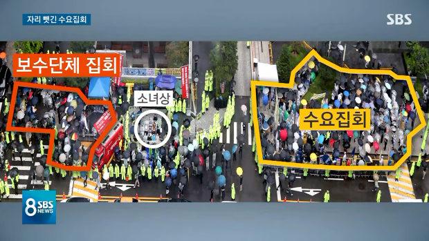 韓国、慰安婦像のある日本大使館前に3団体が集結!妨害合戦で大混乱!