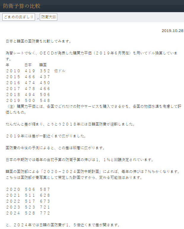 20191031-2