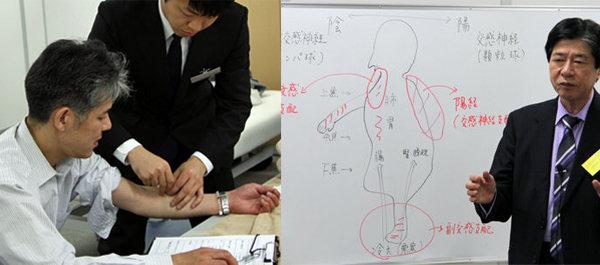 鍼灸院の経営独立開業スキルアップ2
