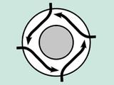 200px-TraficCircle-CaseLockUp
