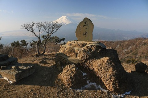 山頂標識と富士山