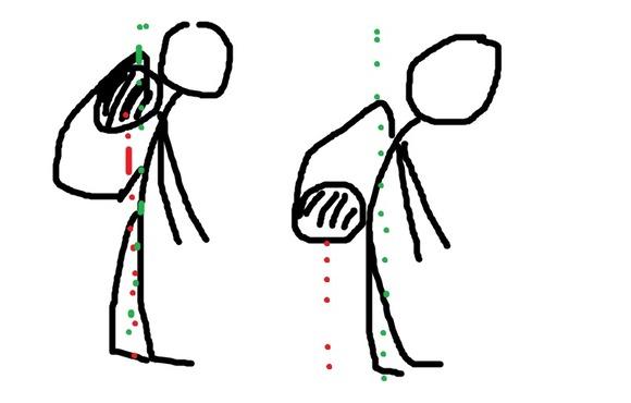 重いものを背負う人の図