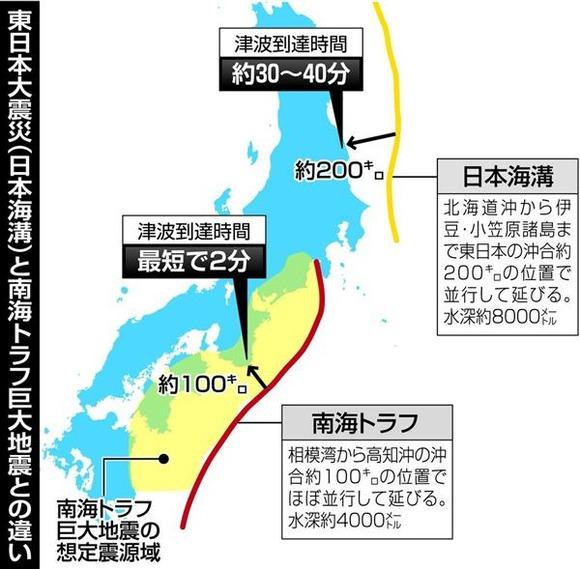 東日本大震災と南海トラフ地震の治外