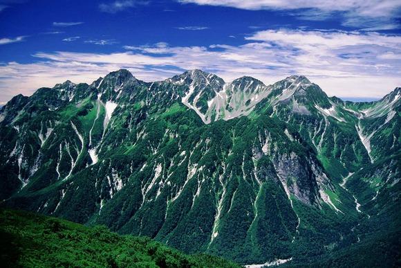 蝶ヶ岳から望む穂高岳