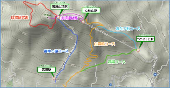 御幸ヶ原コース 筑波山ケーブルカー ロープウェイ