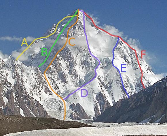 K2登山に使われる主な南側ルート