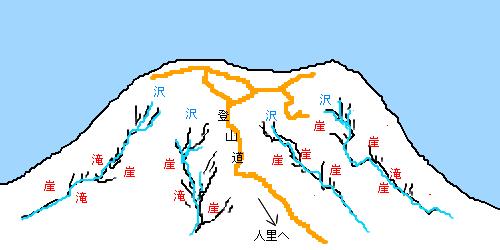 登山道イラスト