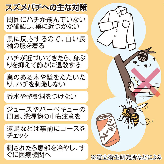 20150926-00010002-doshin-000-2-view