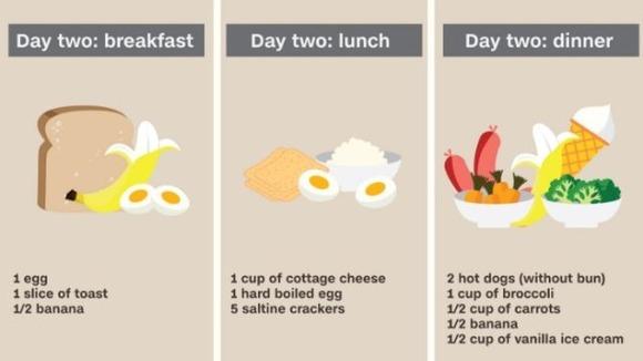 military-diet-day-2-cnn