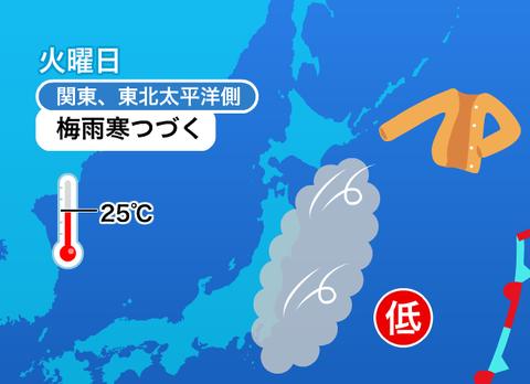 天気図イラスト