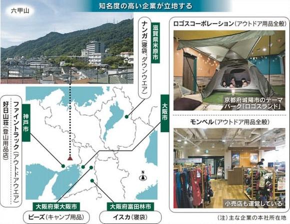 関西のアウトドア企業