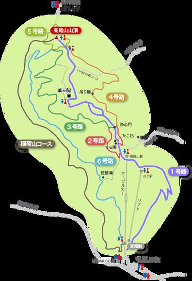 高尾山 ルート