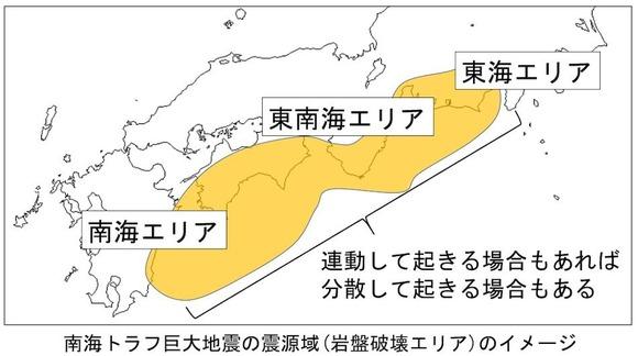 南海トラフ巨大地震の震源域(岩盤破壊エリア)のイメージ