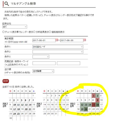 「マルチアングル検索」のカレンダー表示の詳細化