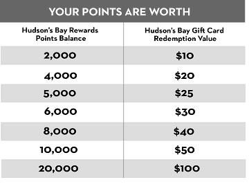 your_points_are_worthEN