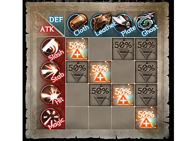 Damage_Chart_Fixed