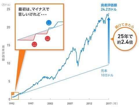 Screenshot_2018-10-24 市況分析