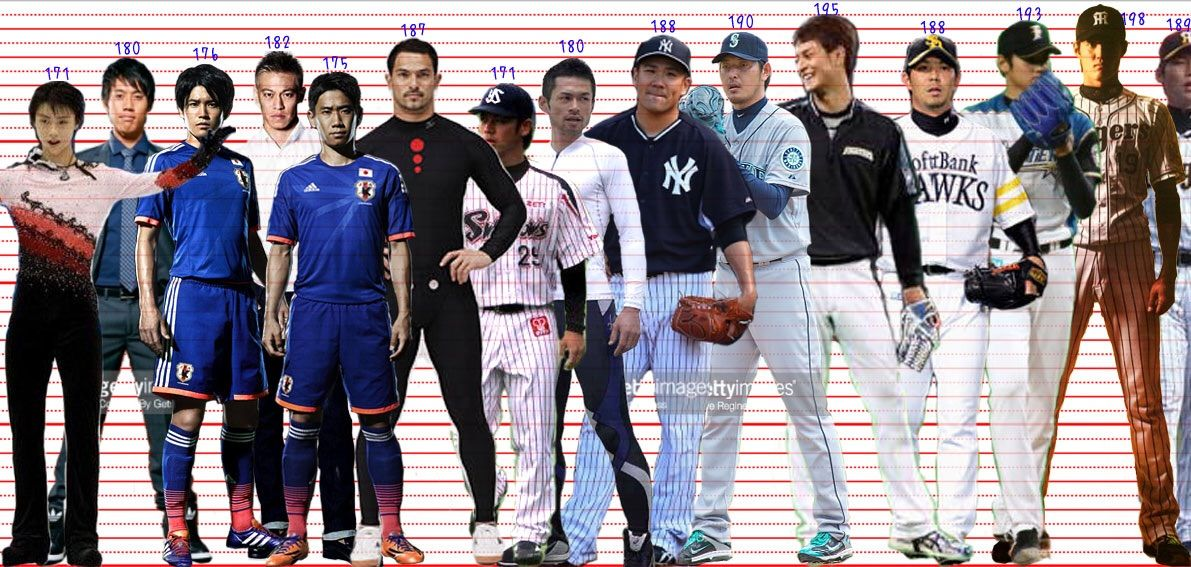 スポーツ選手の身長を比較してみた