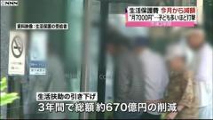 生活保護減額は適法 初判決、受給者の請求棄却―名古屋地裁