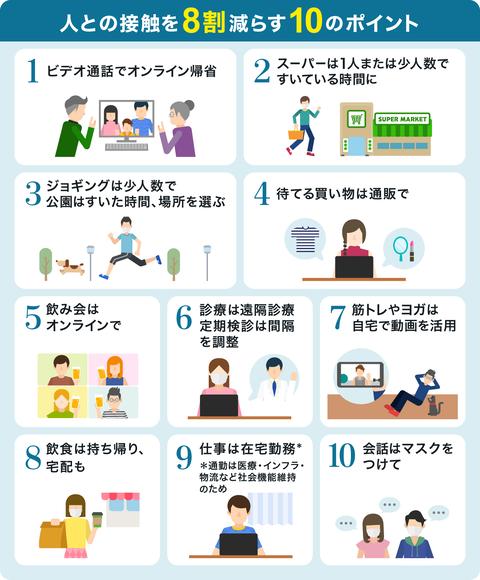 東京都感染者数