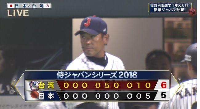 侍ジャパン 結果