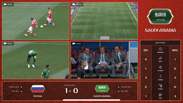 ワールドカップ 放送