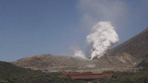 噴火警戒レベル2