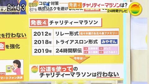 24時間テレビ 2020