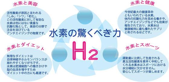 水素生成器