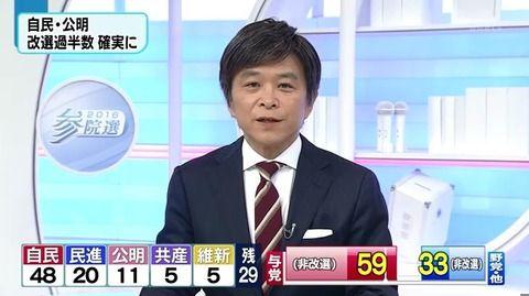 参院選 2016
