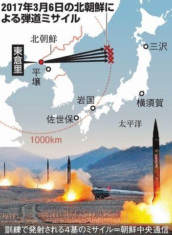 弾道ミサイル落下時の行動について