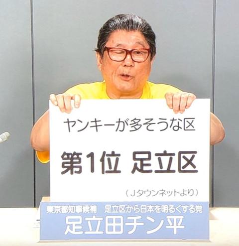 足立田チン平