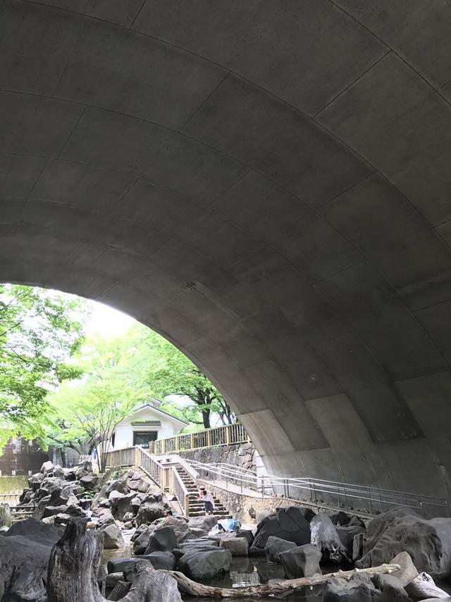 橋の下top