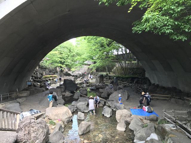 橋の下の空間